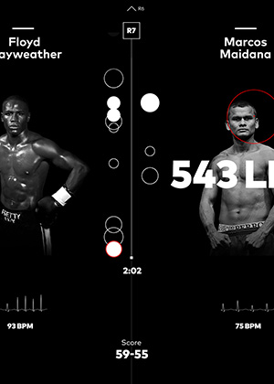 Boxing League: Connected TV